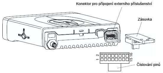 Radiostanice Motorola CM